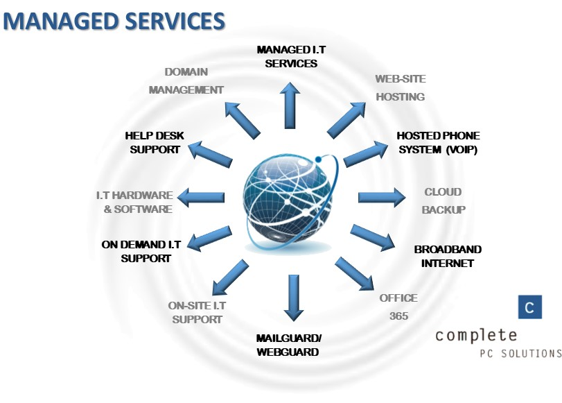 Managed Services V2